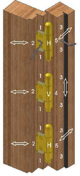 petli-vhodnie-dveri