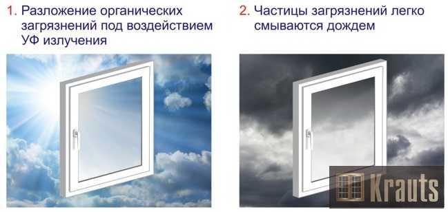 Samoochishhajushheesja-steklo-krauts-2