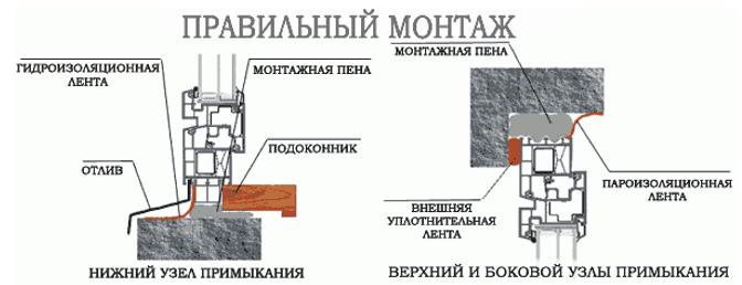 ustanovka-derevynnih-okon-2